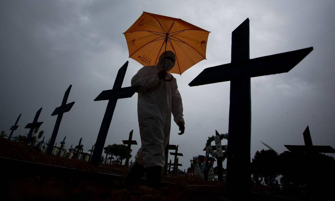 Novo Recorde de Mortes pela Covid no Brasil